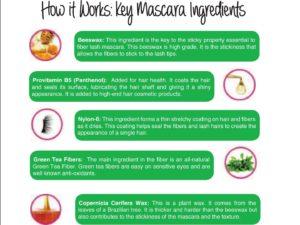 Carlies Fiber Lash Mascara Ingredients